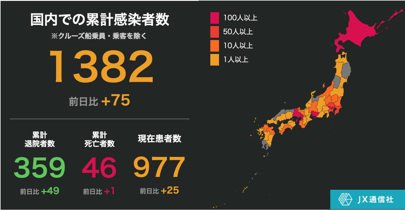 新型コロナウイルス 日本国内の最新感染状況マップ